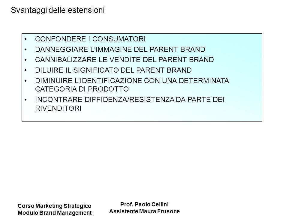 Corso Marketing Strategico Modulo Brand Management Prof. Paolo Cellini Assistente Maura Frusone CONFONDERE I CONSUMATORI DANNEGGIARE L'IMMAGINE DEL PA