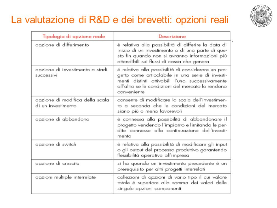 11 La valutazione di R&D e dei brevetti: opzioni reali