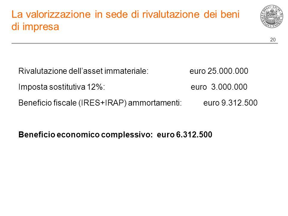 20 La valorizzazione in sede di rivalutazione dei beni di impresa Rivalutazione dell'asset immateriale: euro 25.000.000 Imposta sostitutiva 12%: euro 3.000.000 Beneficio fiscale (IRES+IRAP) ammortamenti: euro 9.312.500 Beneficio economico complessivo: euro 6.312.500