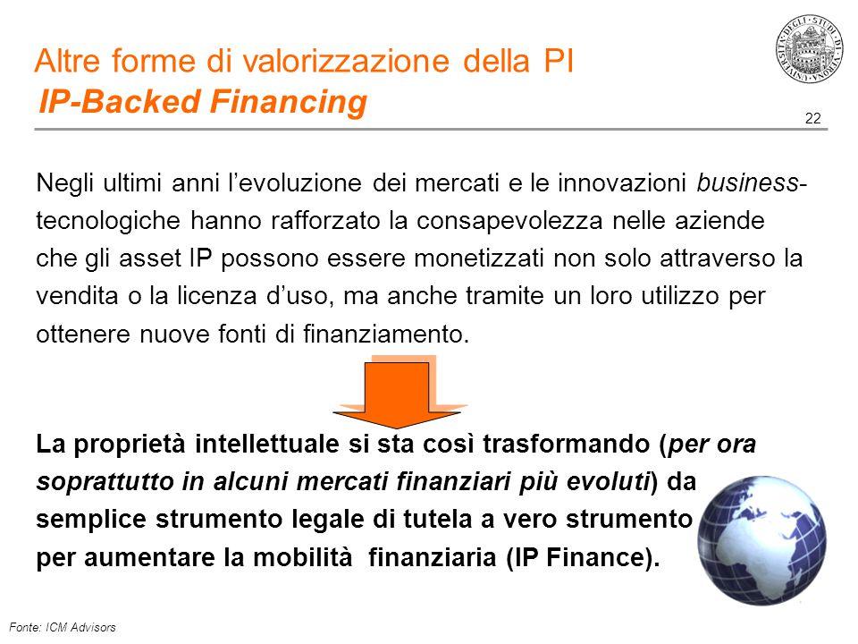 22 IP-Backed Financing Altre forme di valorizzazione della PI Negli ultimi anni l'evoluzione dei mercati e le innovazioni business- tecnologiche hanno rafforzato la consapevolezza nelle aziende che gli asset IP possono essere monetizzati non solo attraverso la vendita o la licenza d'uso, ma anche tramite un loro utilizzo per ottenere nuove fonti di finanziamento.