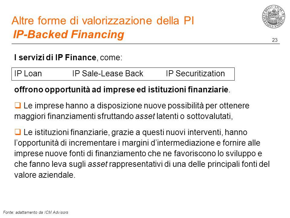 23 IP-Backed Financing Altre forme di valorizzazione della PI I servizi di IP Finance, come: IP Loan IP Sale-Lease Back IP Securitization offrono opportunità ad imprese ed istituzioni finanziarie.