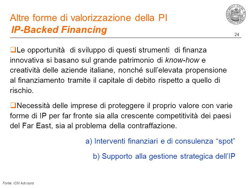 24 IP-Backed Financing Altre forme di valorizzazione della PI  Le opportunità di sviluppo di questi strumenti di finanza innovativa si basano sul grande patrimonio di know-how e creatività delle aziende italiane, nonché sull'elevata propensione al finanziamento tramite il capitale di debito rispetto a quello di rischio.
