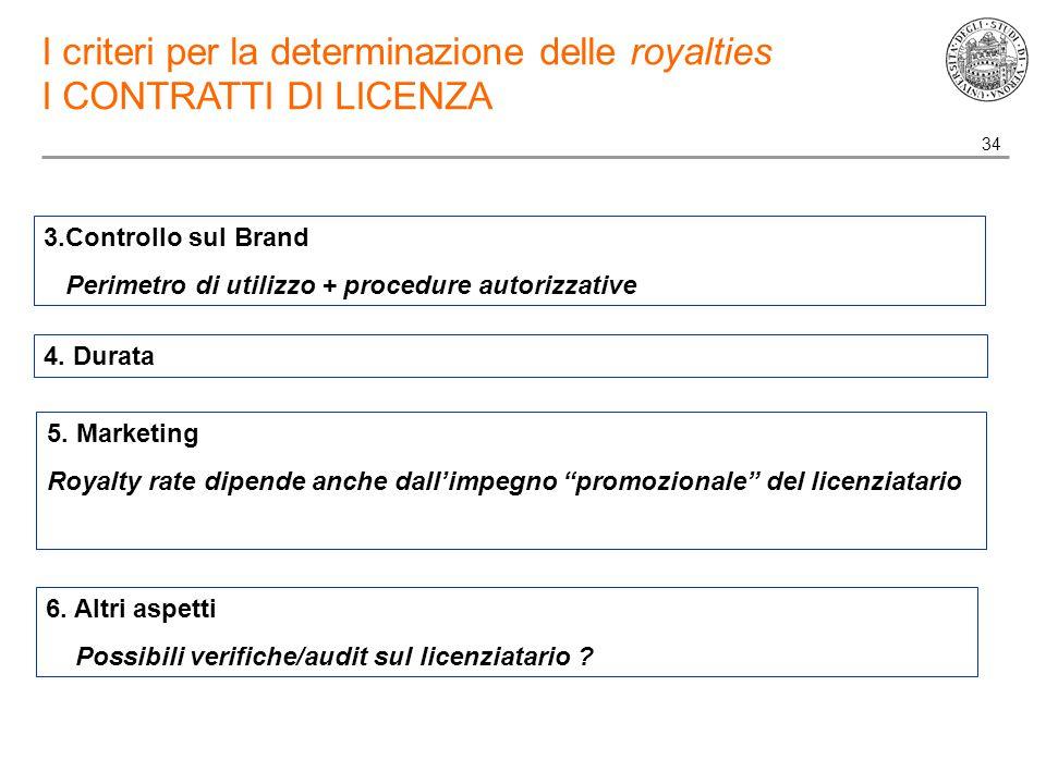 34 I criteri per la determinazione delle royalties I CONTRATTI DI LICENZA 3.Controllo sul Brand Perimetro di utilizzo + procedure autorizzative 4.
