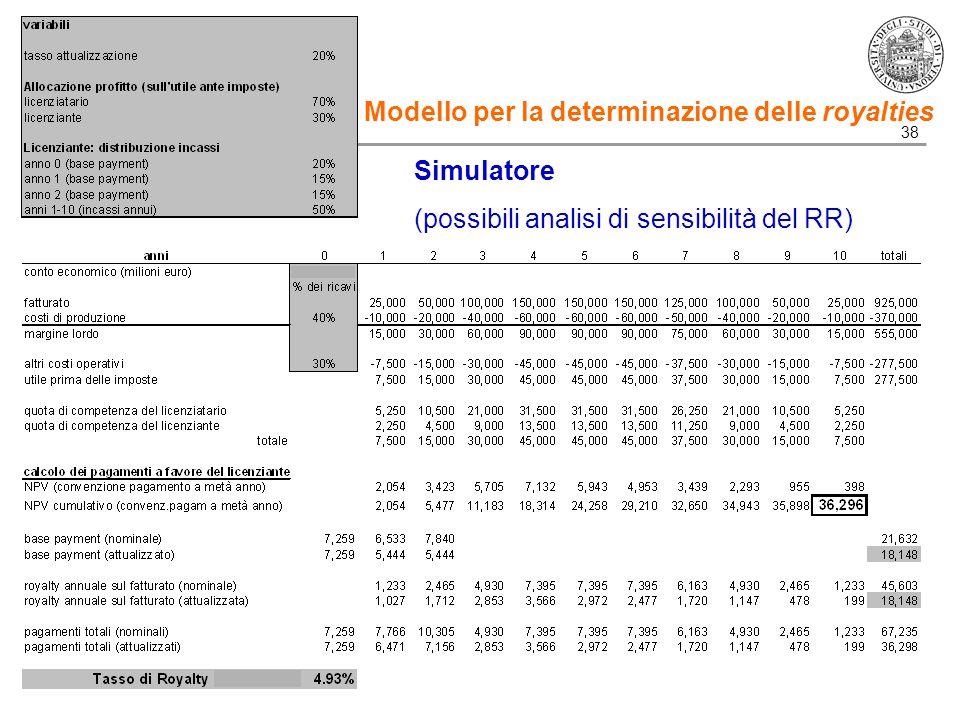 38 Modello per la determinazione delle royalties Simulatore (possibili analisi di sensibilità del RR)