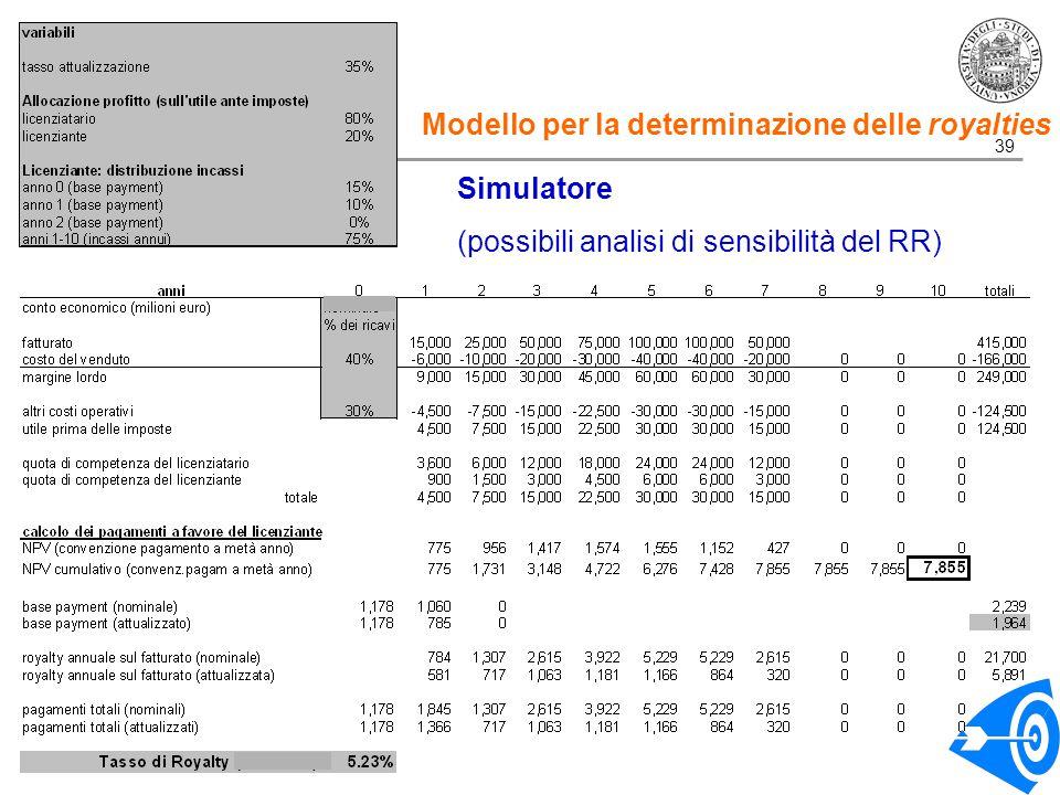 39 Modello per la determinazione delle royalties Simulatore (possibili analisi di sensibilità del RR)