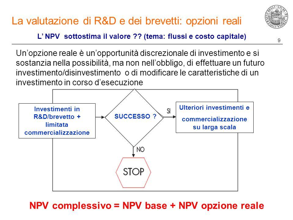 9 La valutazione di R&D e dei brevetti: opzioni reali Un'opzione reale è un'opportunità discrezionale di investimento e si sostanzia nella possibilità, ma non nell'obbligo, di effettuare un futuro investimento/disinvestimento o di modificare le caratteristiche di un investimento in corso d'esecuzione Investimenti in R&D/brevetto + limitata commercializzazione Ulteriori investimenti e commercializzazione su larga scala SUCCESSO .