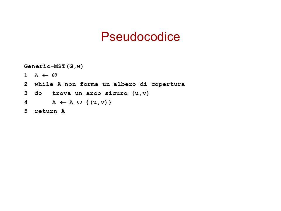 Pseudocodice Generic-MST(G,w) 1A   2while A non forma un albero di copertura 3dotrova un arco sicuro (u,v) 4A  A  {(u,v)} 5return A