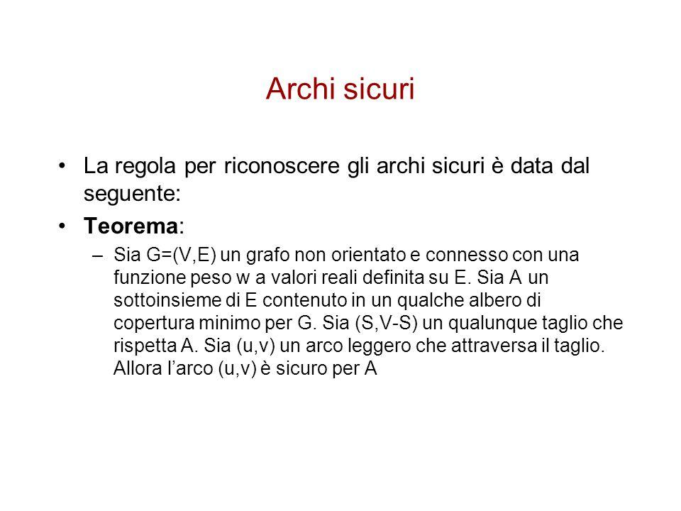 Archi sicuri La regola per riconoscere gli archi sicuri è data dal seguente: Teorema: –Sia G=(V,E) un grafo non orientato e connesso con una funzione