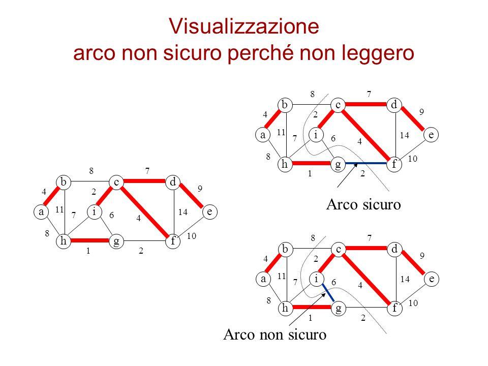 Visualizzazione arco non sicuro perché non leggero bcd a hgf ei 4 8 8 11 7 4 9 2 14 2 6 1 7 10 bcd a hgf ei 4 8 8 11 7 4 9 2 14 2 6 1 7 10 bcd a hgf e