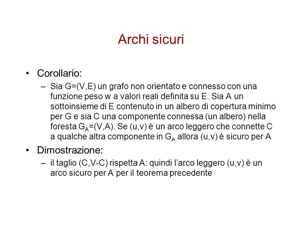 Archi sicuri Corollario: –Sia G=(V,E) un grafo non orientato e connesso con una funzione peso w a valori reali definita su E. Sia A un sottoinsieme di