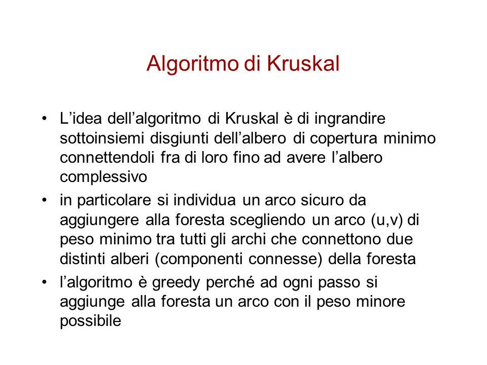Algoritmo di Kruskal L'idea dell'algoritmo di Kruskal è di ingrandire sottoinsiemi disgiunti dell'albero di copertura minimo connettendoli fra di loro