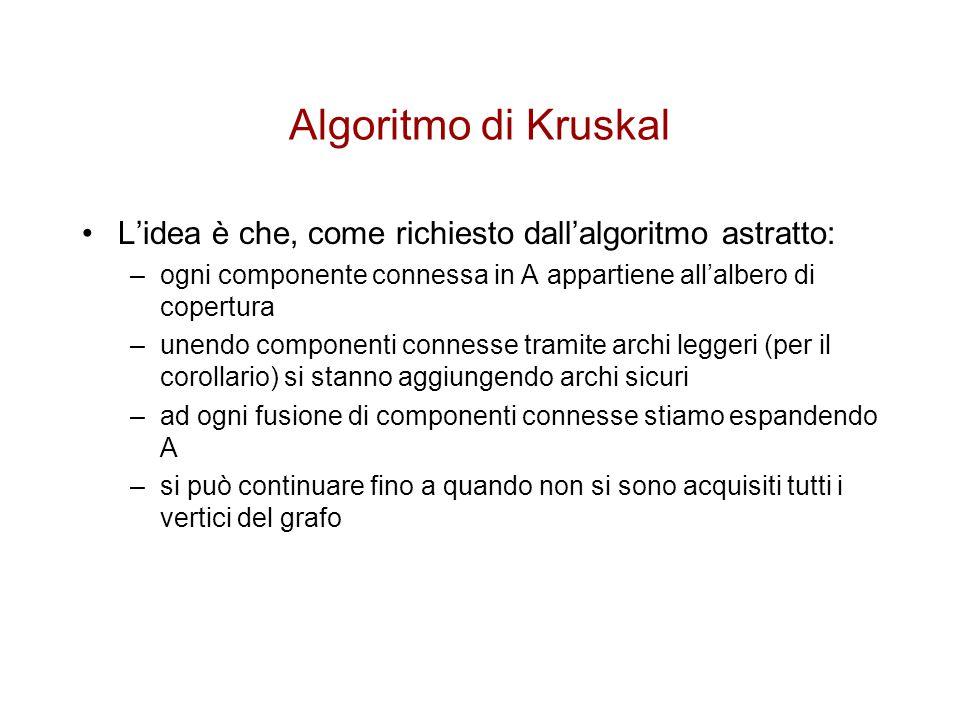 Algoritmo di Kruskal L'idea è che, come richiesto dall'algoritmo astratto: –ogni componente connessa in A appartiene all'albero di copertura –unendo c