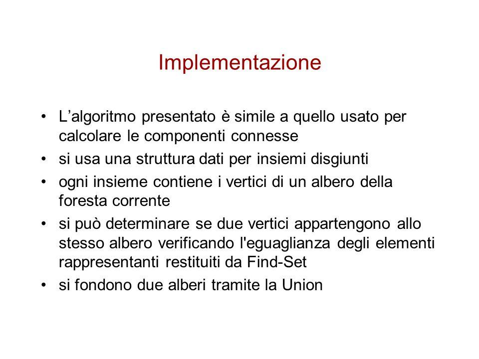 Implementazione L'algoritmo presentato è simile a quello usato per calcolare le componenti connesse si usa una struttura dati per insiemi disgiunti og