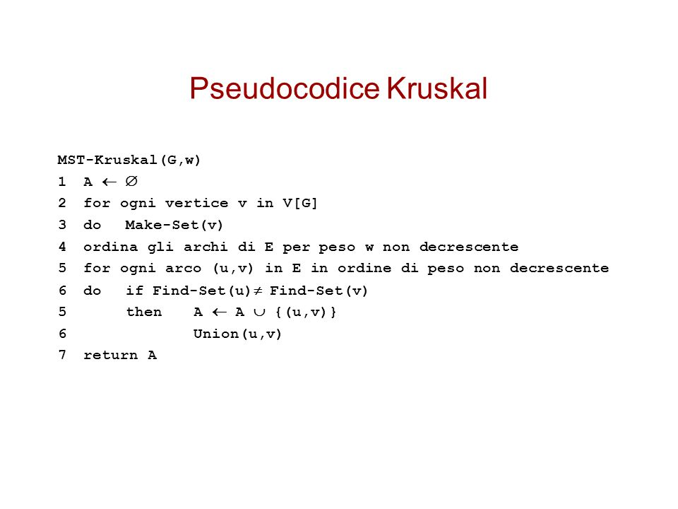 Pseudocodice Kruskal MST-Kruskal(G,w) 1A   2for ogni vertice v in V[G] 3do Make-Set(v) 4ordina gli archi di E per peso w non decrescente 5for ogni a