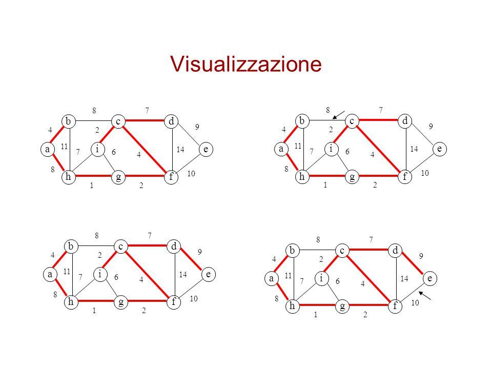 Visualizzazione bcd a hgf ei 4 8 8 11 7 4 9 2 14 2 6 1 7 10 bcd a hgf ei 4 8 8 11 7 4 9 2 14 2 6 1 7 10 bcd a hgf ei 4 8 8 11 7 4 9 2 14 2 6 1 7 10 bc