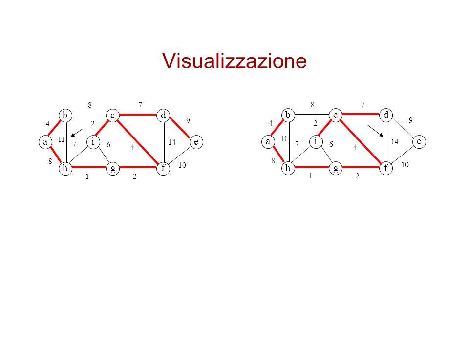Visualizzazione bcd a hgf ei 4 8 8 11 7 4 9 2 14 2 6 1 7 10 bcd a hgf ei 4 8 8 11 7 4 9 2 14 2 6 1 7 10