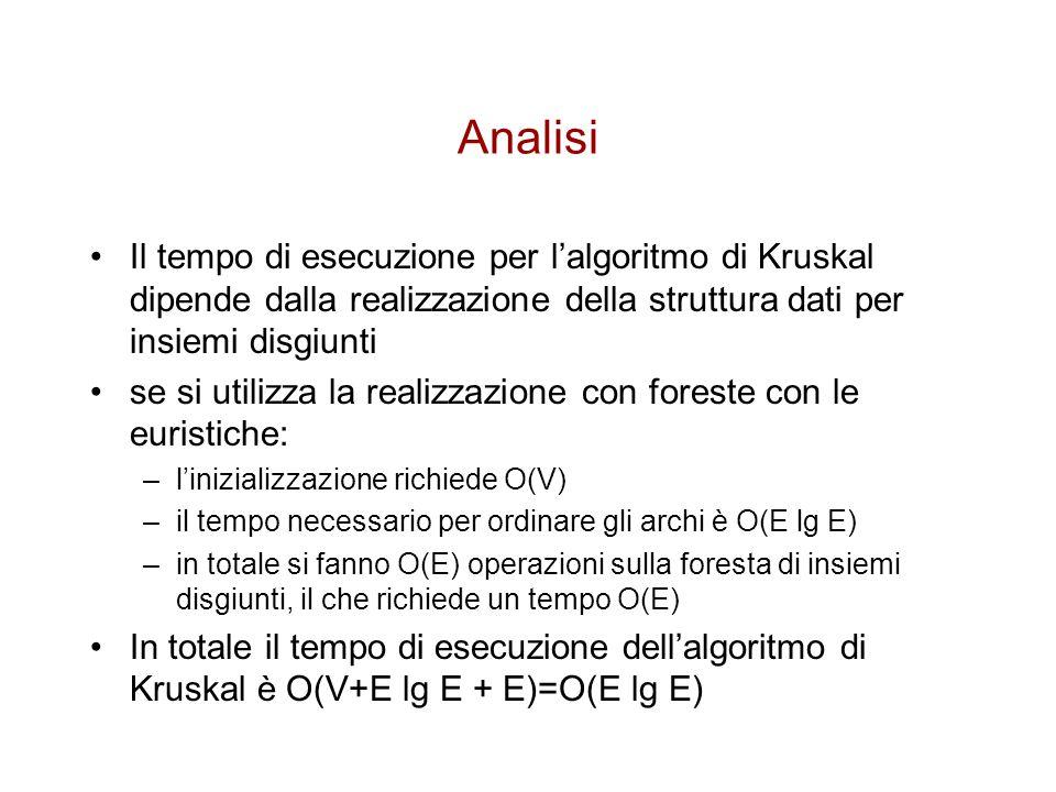 Analisi Il tempo di esecuzione per l'algoritmo di Kruskal dipende dalla realizzazione della struttura dati per insiemi disgiunti se si utilizza la rea