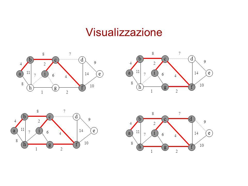 Visualizzazione bcd a hgf ei 4 8 8 11 7 4 9 2 14 2 6 1 7 10 bcd a hgf ei 4 8 8 11 7 4 9 2 14 2 6 1 7 10 bcd a h gf ei 4 8 8 11 7 4 9 2 14 2 6 1 7 10 b