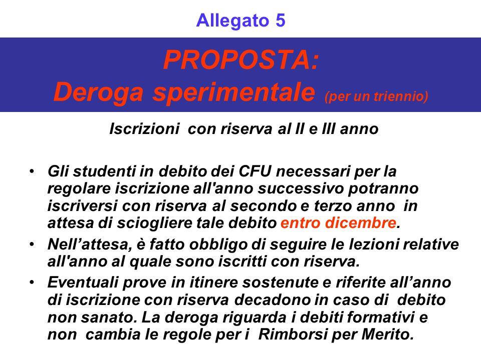 PROPOSTA: Deroga sperimentale (per un triennio) Iscrizioni con riserva al II e III anno Gli studenti in debito dei CFU necessari per la regolare iscri