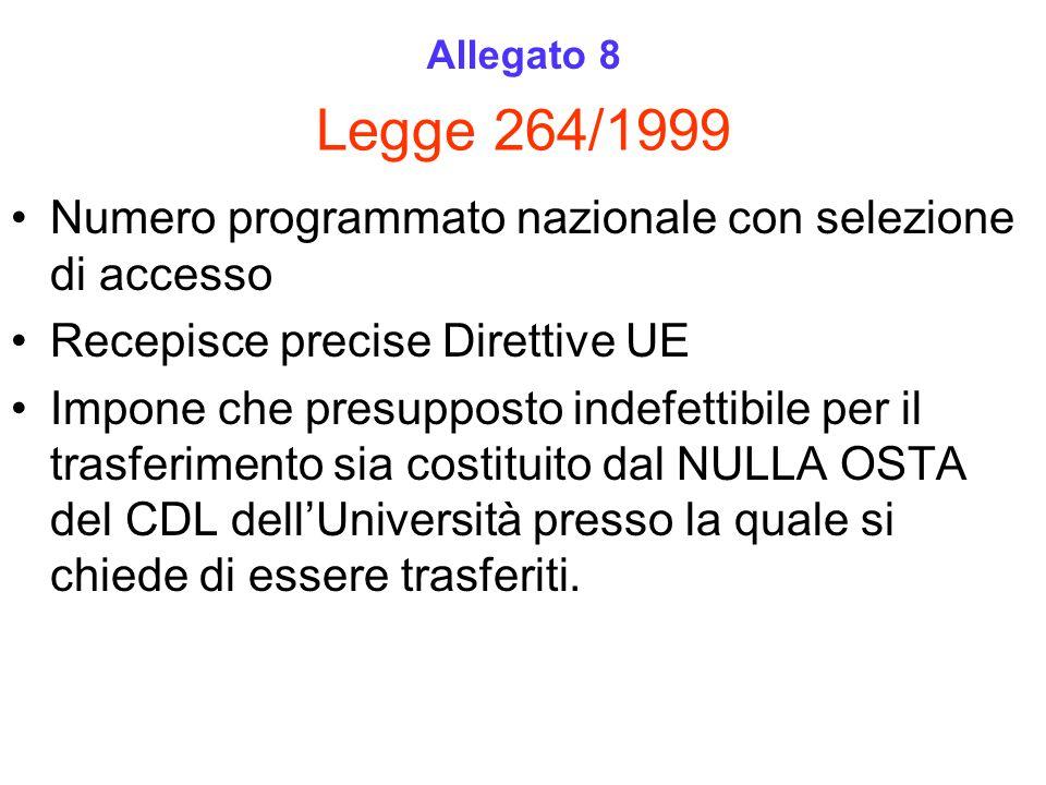 Legge 264/1999 Numero programmato nazionale con selezione di accesso Recepisce precise Direttive UE Impone che presupposto indefettibile per il trasfe