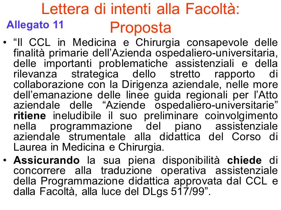 """Lettera di intenti alla Facoltà: Proposta """"Il CCL in Medicina e Chirurgia consapevole delle finalità primarie dell'Azienda ospedaliero-universitaria,"""
