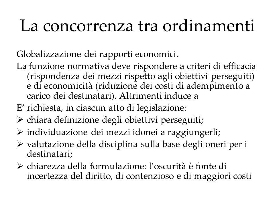 La concorrenza tra ordinamenti Globalizzazione dei rapporti economici.