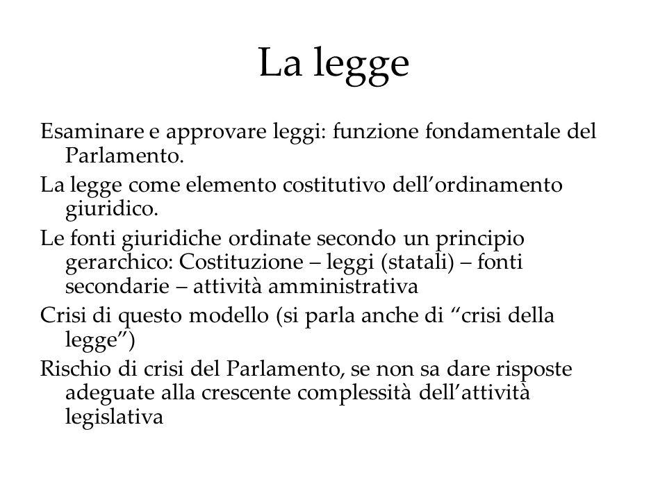 La legge Esaminare e approvare leggi: funzione fondamentale del Parlamento.