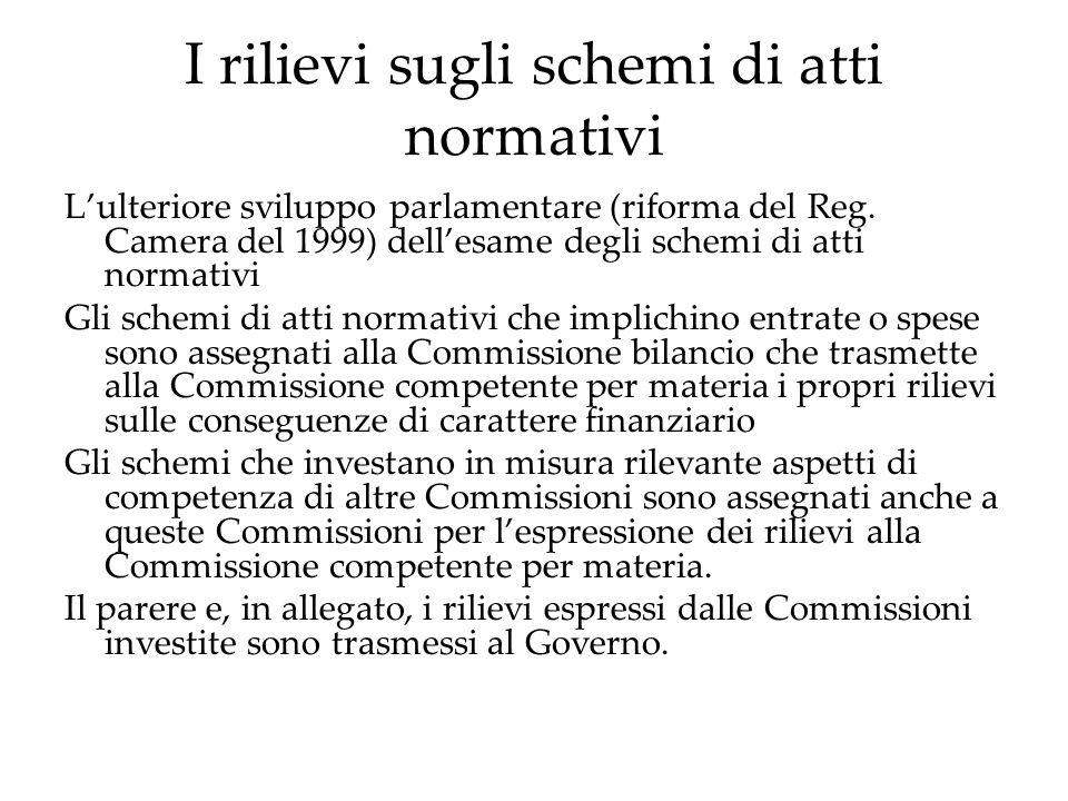 I rilievi sugli schemi di atti normativi L'ulteriore sviluppo parlamentare (riforma del Reg.