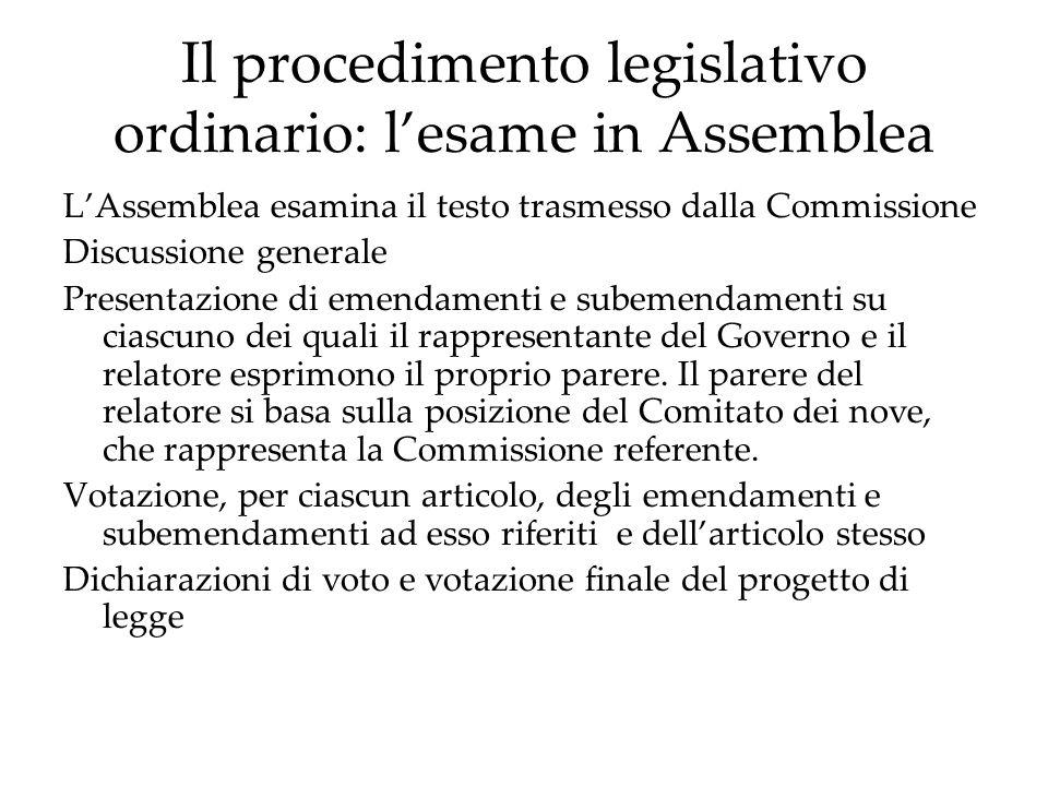 Il procedimento legislativo ordinario: l'esame in Assemblea L'Assemblea esamina il testo trasmesso dalla Commissione Discussione generale Presentazione di emendamenti e subemendamenti su ciascuno dei quali il rappresentante del Governo e il relatore esprimono il proprio parere.