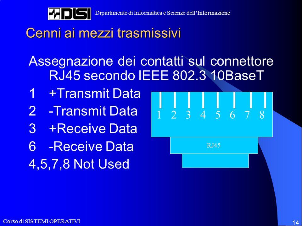 Corso di SISTEMI OPERATIVI Dipartimento di Informatica e Scienze dell'Informazione 14 Cenni ai mezzi trasmissivi Assegnazione dei contatti sul connettore RJ45 secondo IEEE 802.3 10BaseT 1+Transmit Data 2-Transmit Data 3+Receive Data 6-Receive Data 4,5,7,8 Not Used 1 2 3 4 5 6 7 8 RJ45