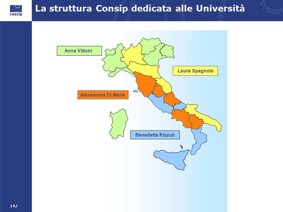 14/ La struttura Consip dedicata alle Università Alessandra Di Maria Laura Spagnolo Anna Vidoni Benedetta Rizzuti