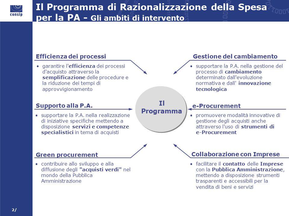 2/ Il Programma di Razionalizzazione della Spesa per la PA - Gli ambiti di intervento garantire l efficienza dei processi d acquisto attraverso la semplificazione delle procedure e la riduzione dei tempi di approvvigionamento Il Programma supportare la P.A.