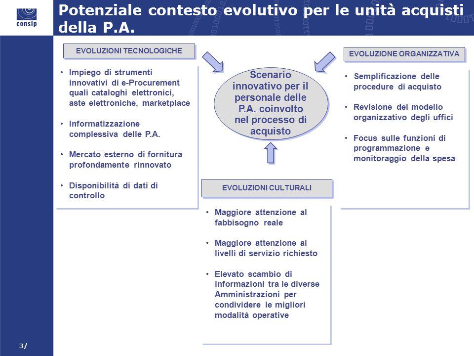 3/ Potenziale contesto evolutivo per le unità acquisti della P.A.