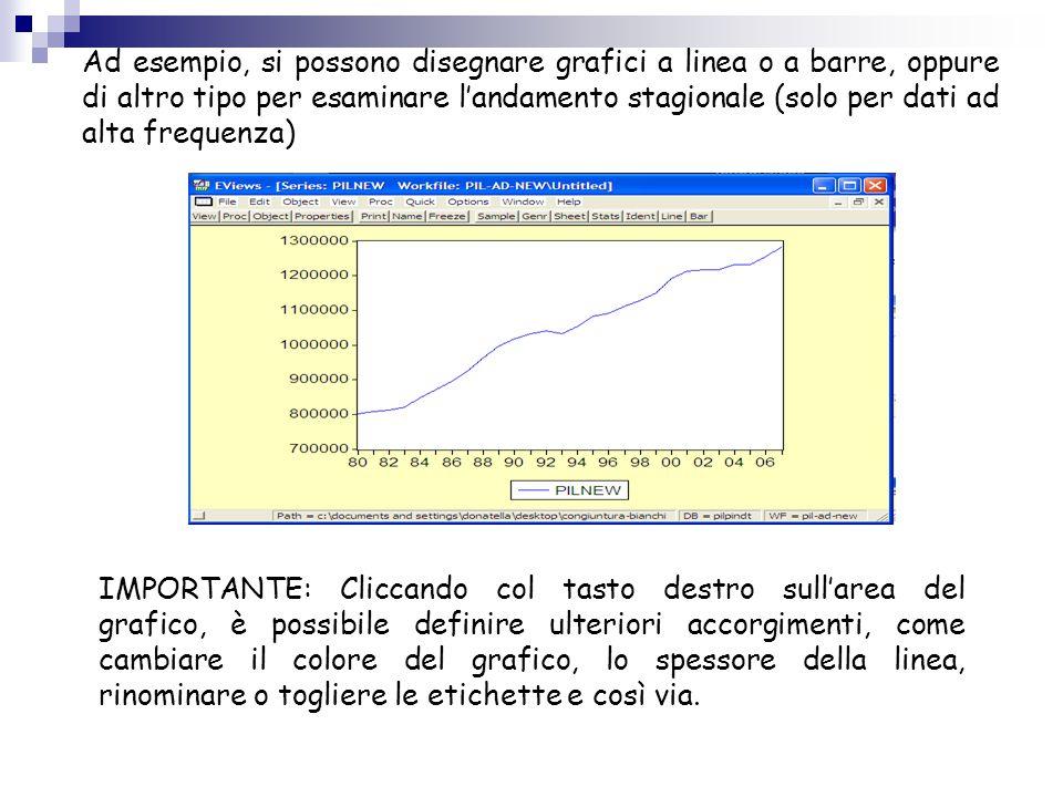 Ad esempio, si possono disegnare grafici a linea o a barre, oppure di altro tipo per esaminare l'andamento stagionale (solo per dati ad alta frequenza
