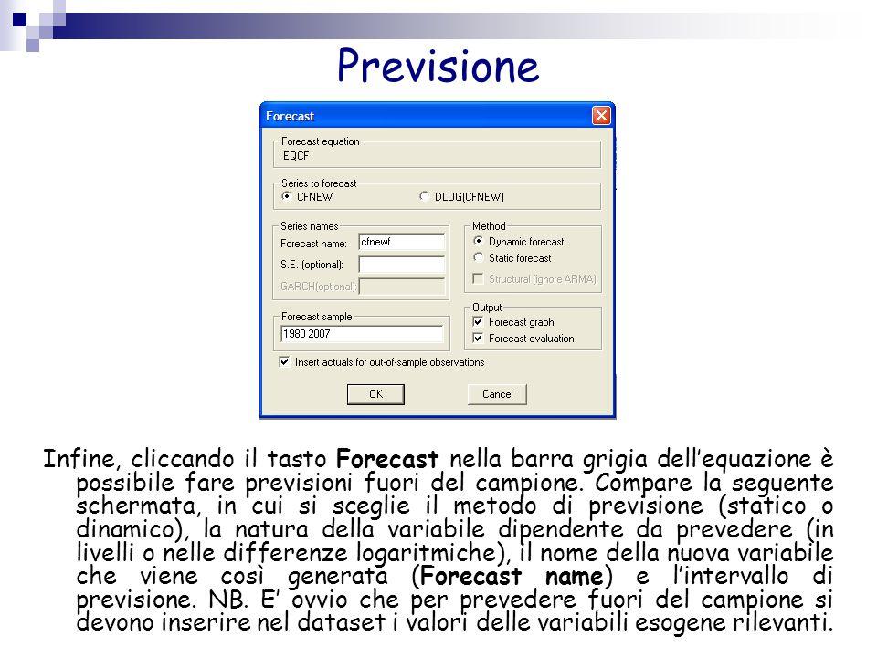 Previsione Infine, cliccando il tasto Forecast nella barra grigia dell'equazione è possibile fare previsioni fuori del campione. Compare la seguente s