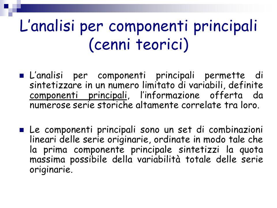L'analisi per componenti principali (cenni teorici) L'analisi per componenti principali permette di sintetizzare in un numero limitato di variabili, d