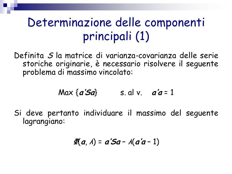 Determinazione delle componenti principali (1) S Definita S la matrice di varianza-covarianza delle serie storiche originarie, è necessario risolvere