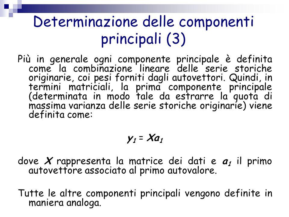 Determinazione delle componenti principali (3) Più in generale ogni componente principale è definita come la combinazione lineare delle serie storiche