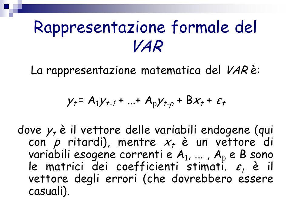 Rappresentazione formale del VAR La rappresentazione matematica del VAR è: y t = A 1 y t-1 +...+ A p y t-p + Bx t + ε t dove y t è il vettore delle va