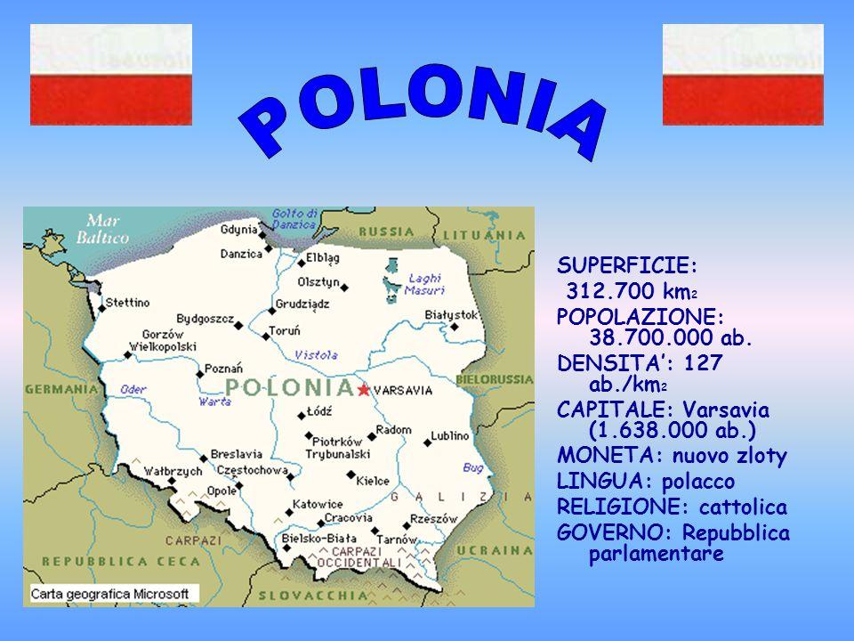 SUPERFICIE: 312.700 km 2 POPOLAZIONE: 38.700.000 ab. DENSITA': 127 ab./km 2 CAPITALE: Varsavia (1.638.000 ab.) MONETA: nuovo zloty LINGUA: polacco REL