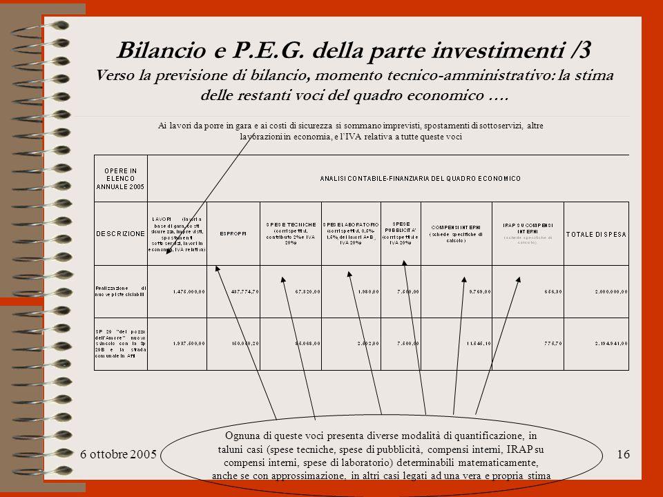 6 ottobre 200516 Bilancio e P.E.G. della parte investimenti /3 Verso la previsione di bilancio, momento tecnico-amministrativo: la stima delle restant