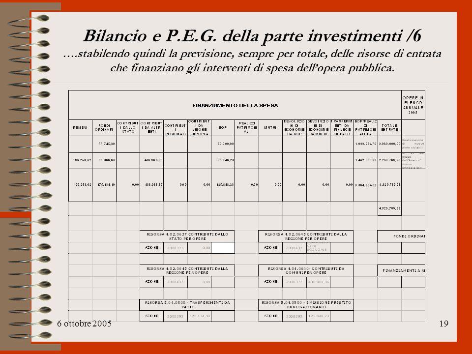 6 ottobre 200519 Bilancio e P.E.G. della parte investimenti /6 ….stabilendo quindi la previsione, sempre per totale, delle risorse di entrata che fina