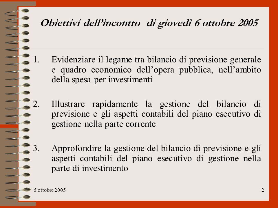 6 ottobre 20052 Obiettivi dell'incontro di giovedì 6 ottobre 2005 1.Evidenziare il legame tra bilancio di previsione generale e quadro economico dell'