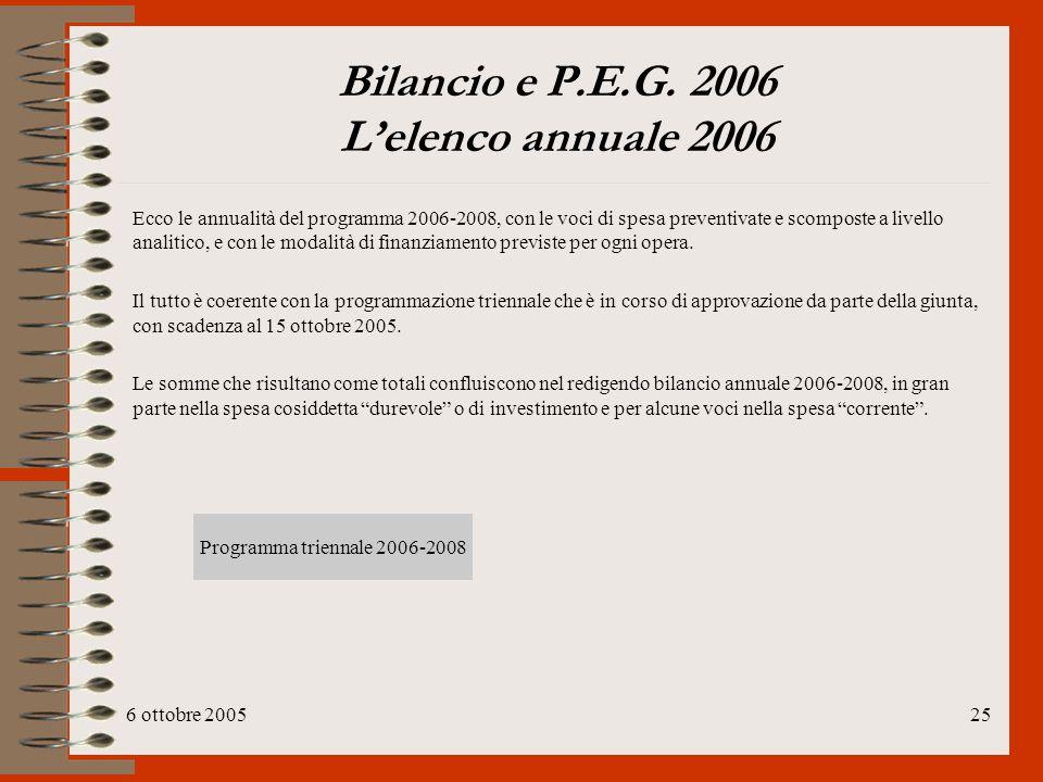 6 ottobre 200525 Bilancio e P.E.G. 2006 L'elenco annuale 2006 Ecco le annualità del programma 2006-2008, con le voci di spesa preventivate e scomposte