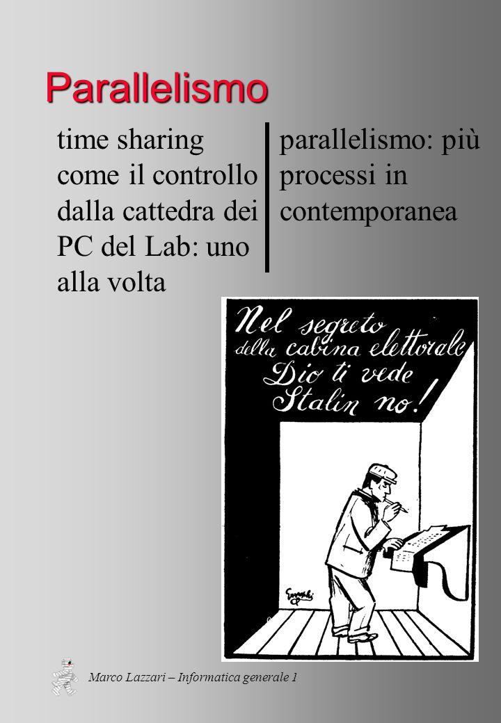Marco Lazzari – Informatica generale 1 Parallelismo parallelismo: più processi in contemporanea time sharing come il controllo dalla cattedra dei PC del Lab: uno alla volta