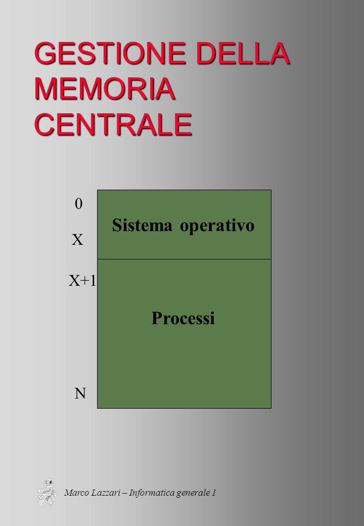 Marco Lazzari – Informatica generale 1 GESTIONE DELLA MEMORIA CENTRALE Sistema operativo Processi 0 X X+1 N
