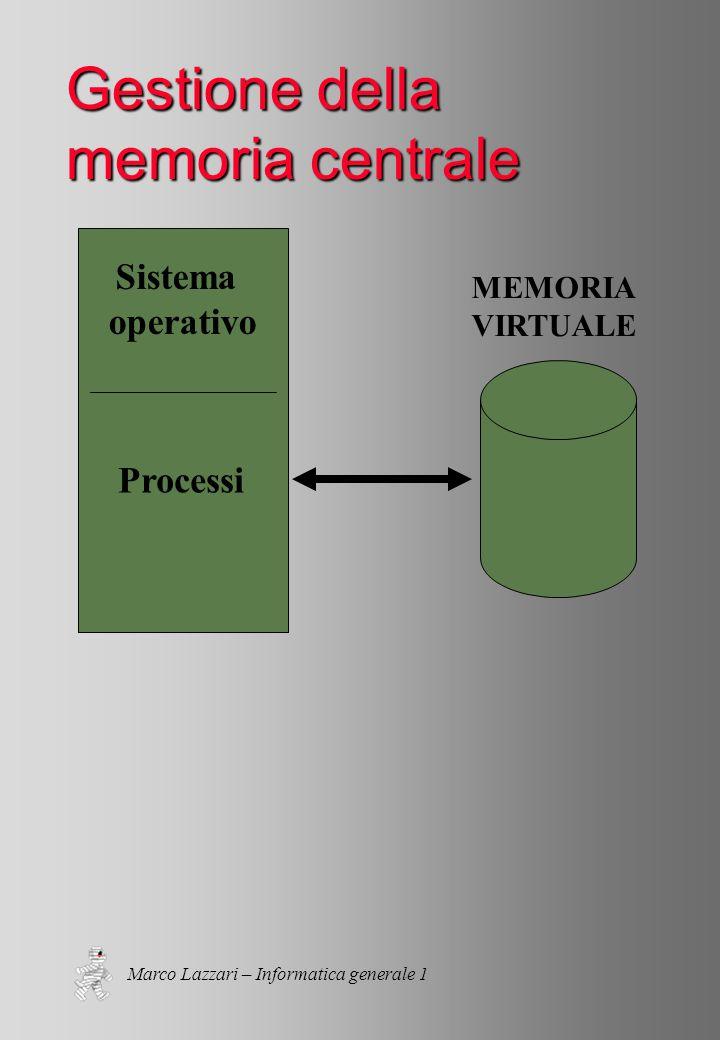 Marco Lazzari – Informatica generale 1 Gestione della memoria centrale Sistema operativo Processi MEMORIA VIRTUALE