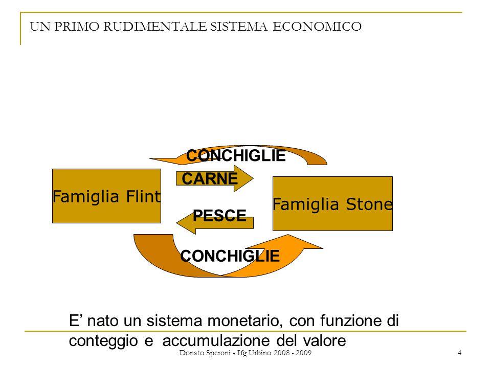 Donato Speroni - Ifg Urbino 2008 - 2009 4 UN PRIMO RUDIMENTALE SISTEMA ECONOMICO Famiglia Flint CARNE PESCE Famiglia Stone CONCHIGLIE E' nato un sistema monetario, con funzione di conteggio e accumulazione del valore