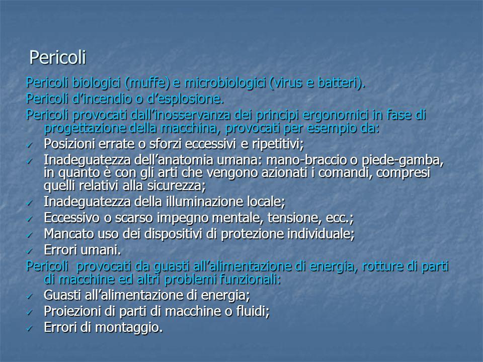 Pericoli Pericoli biologici (muffe) e microbiologici (virus e batteri).