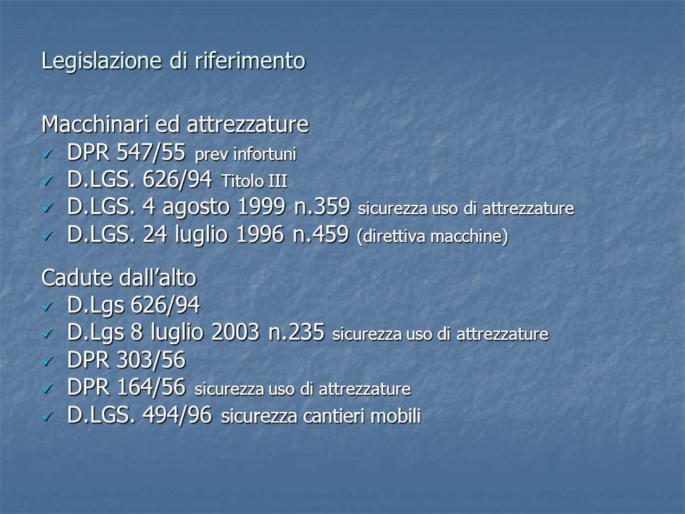 Legislazione di riferimento Macchinari ed attrezzature DPR 547/55 prev infortuni DPR 547/55 prev infortuni D.LGS. 626/94 Titolo III D.LGS. 626/94 Tito